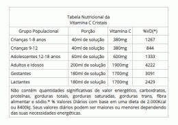 Vitamina C em Cristais Ultraconcentrada (200g)